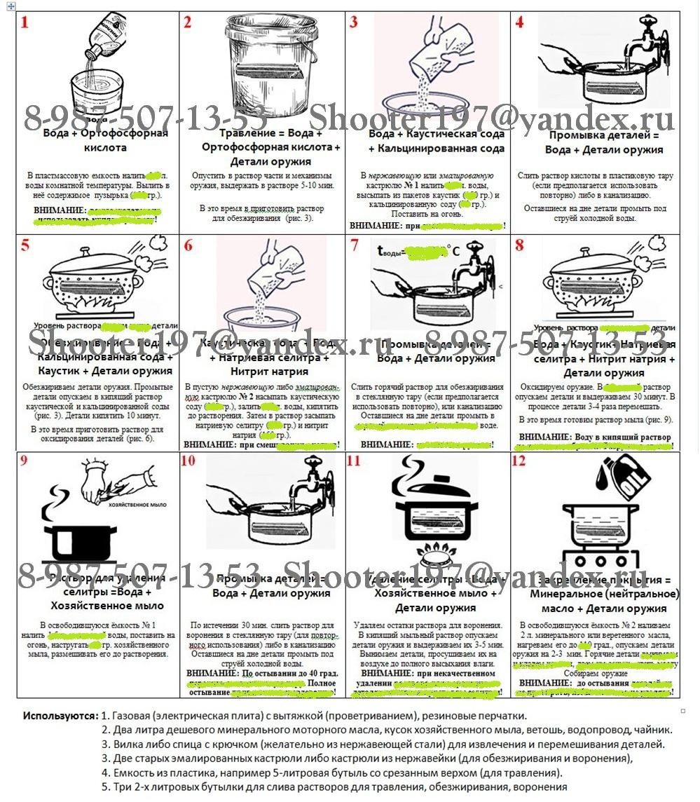 Схема - инструкция по воронению